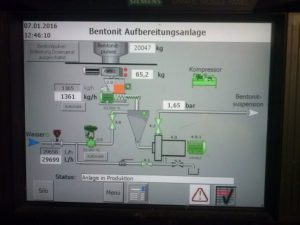 an overview of a bentonit plant on a HMI touch panel. The tanks, actuators and sensors are displayed